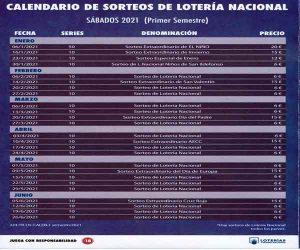 Nombres, fechas y precios de los décimos de lotería nacional para los sorteos del primer semestre de 2021
