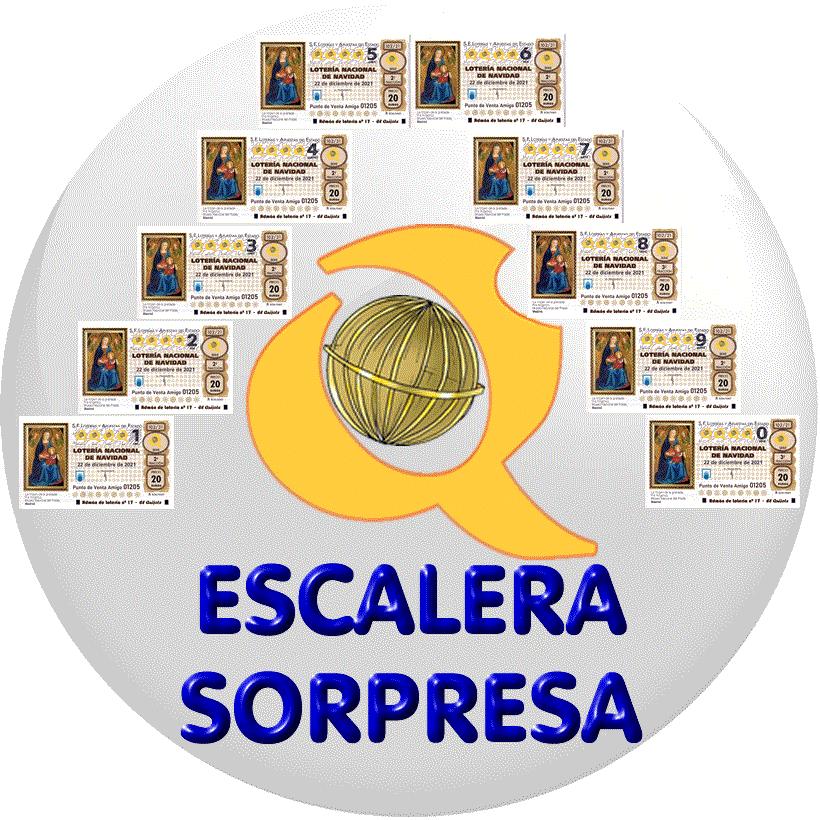 bola escalera sorpresa lotería Navidad loteriasyapuestas El Quijote